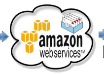 Cara Setting All Host Record Verifikasi DKIM Amazon SES Namecheap?