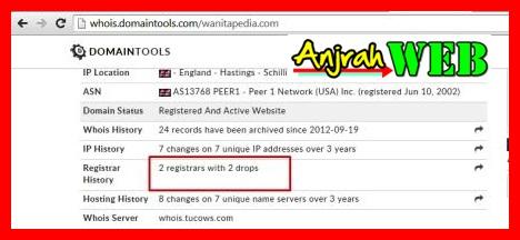 Cara Memilih Nama Domain Yang Tepat Adsense Toko Online Affiliate Branding