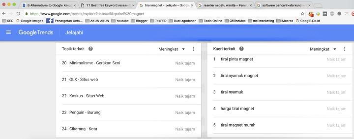 cara mencari kata kunci dengan google trends software kata kunci gratis