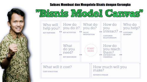 cara mengisi bisnis model canvas untuk bisnis toko online