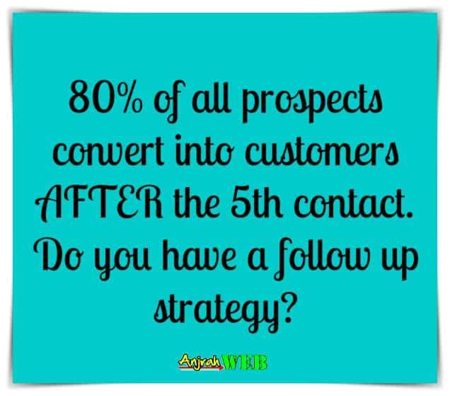 Cara Melakukan Followup ke Prospek Customer Lewat Whatsapp