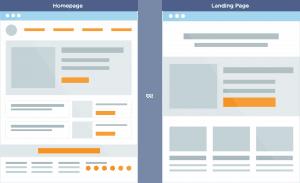 Cara Membuat Landing Page Gratis di Wordpress salespage landingpage homepage